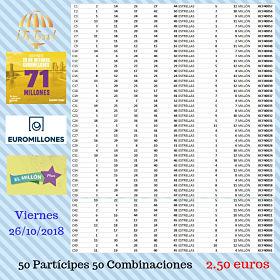 71 millones 50 combinaciones_opt (2)